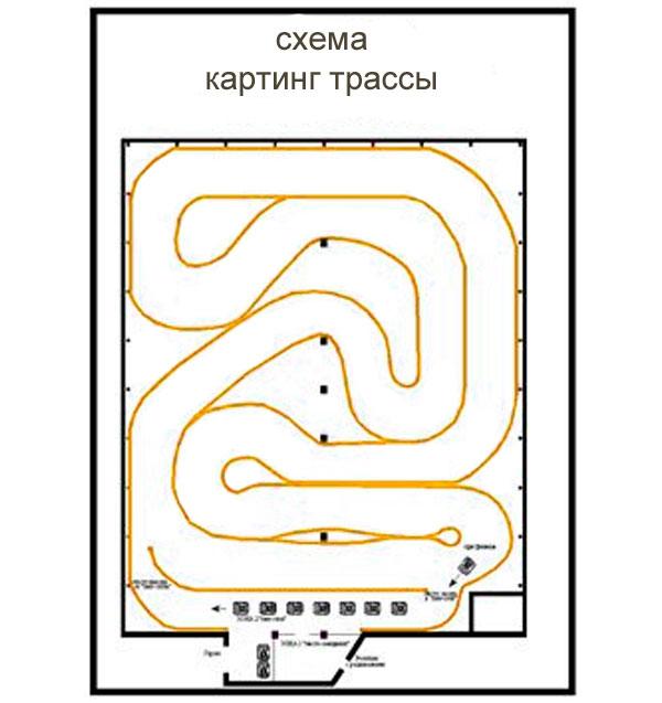 схема картинг трассы